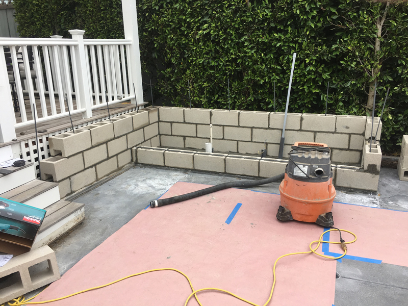 Foundation for Builtin BBQ